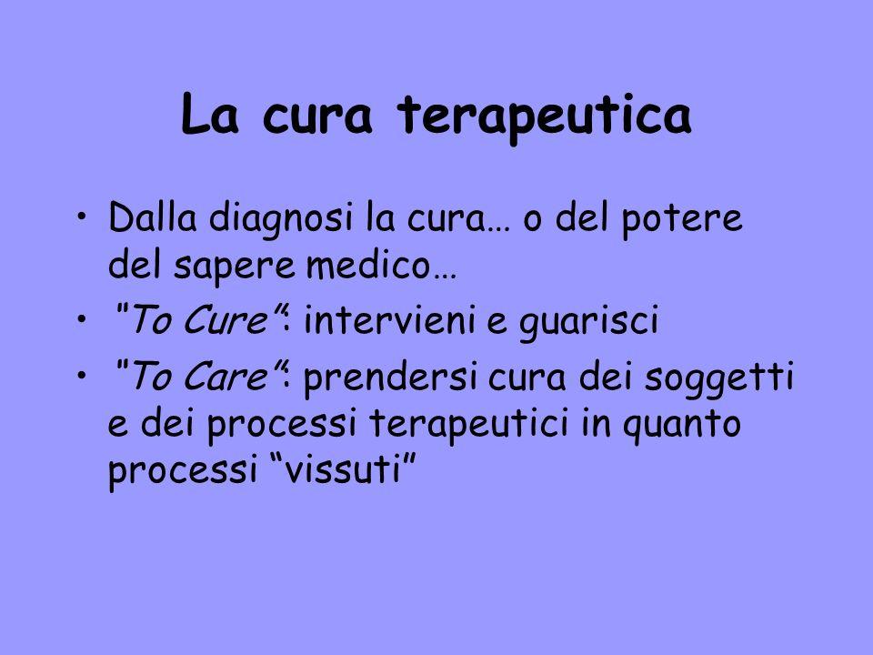 La cura terapeutica Dalla diagnosi la cura… o del potere del sapere medico… To Cure : intervieni e guarisci.
