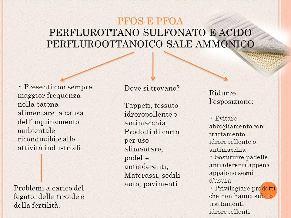 PFOS E PFOA PERFLUROTTANO SULFONATO E ACIDO PERFLUROOTTANOICO SALE AMMONICO