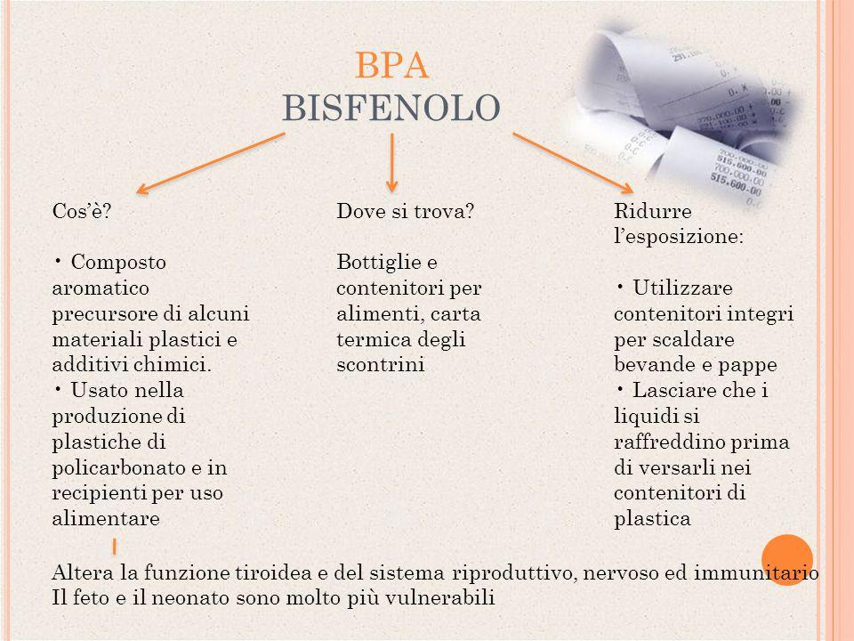 BPA BISFENOLO Cos'è • Composto aromatico precursore di alcuni materiali plastici e additivi chimici.