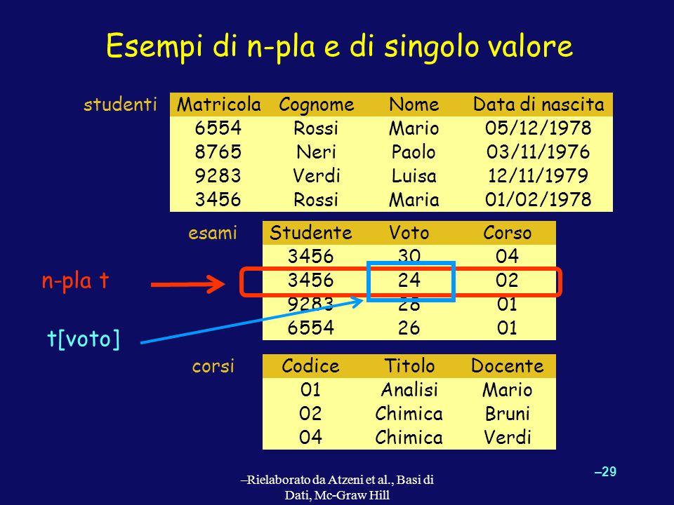 Esempi di n-pla e di singolo valore