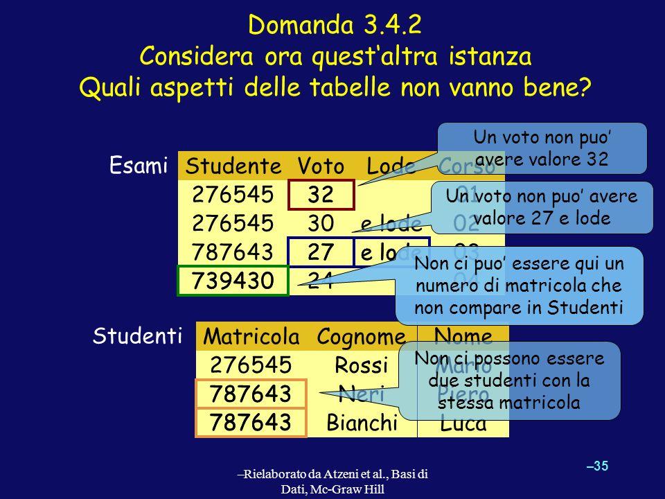 Domanda 3.4.2 Considera ora quest'altra istanza Quali aspetti delle tabelle non vanno bene