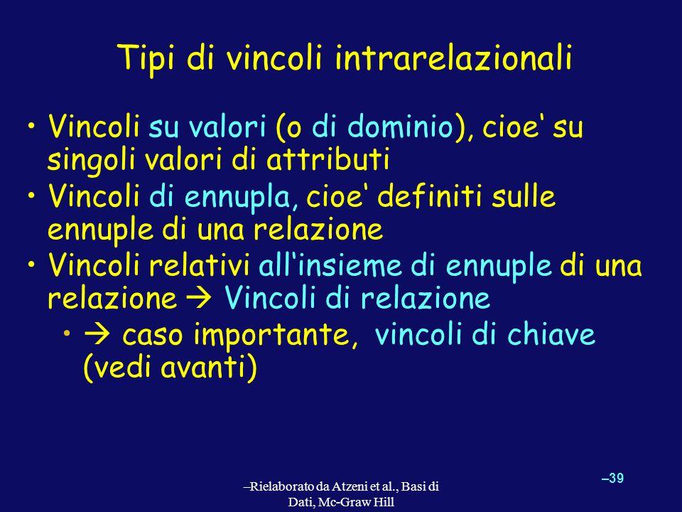 Tipi di vincoli intrarelazionali