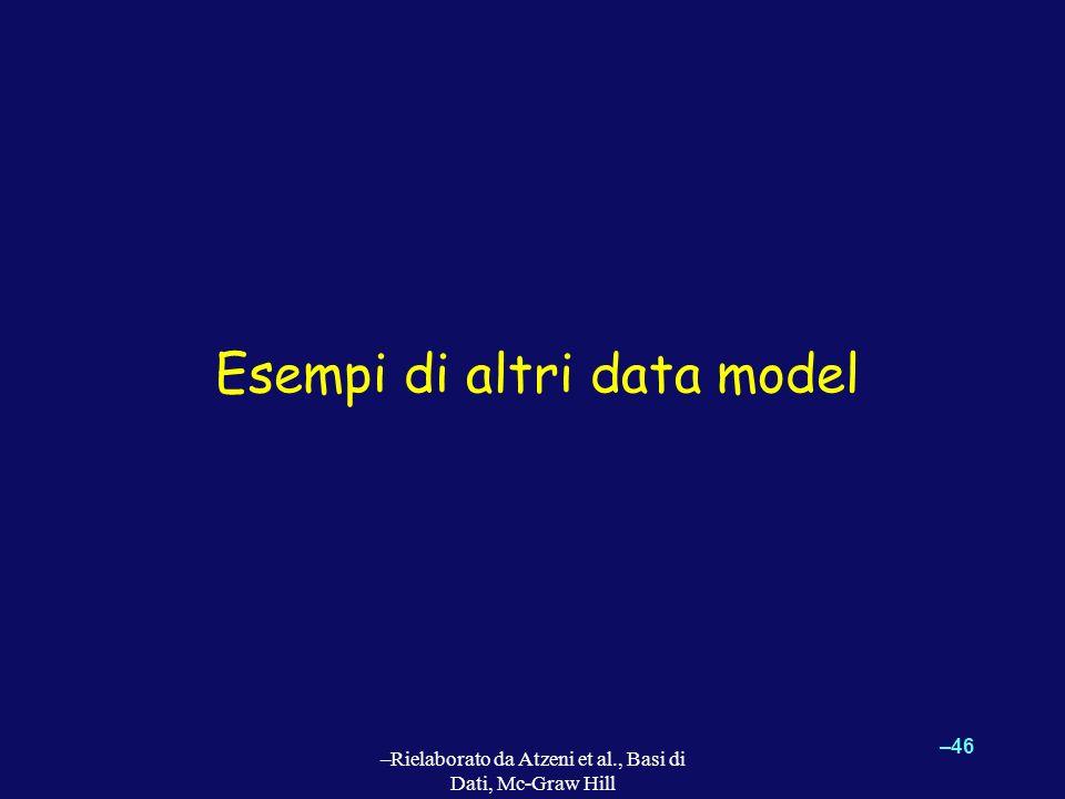 Esempi di altri data model