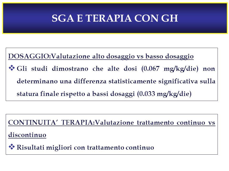 SGA E TERAPIA CON GH DOSAGGIO:Valutazione alto dosaggio vs basso dosaggio.