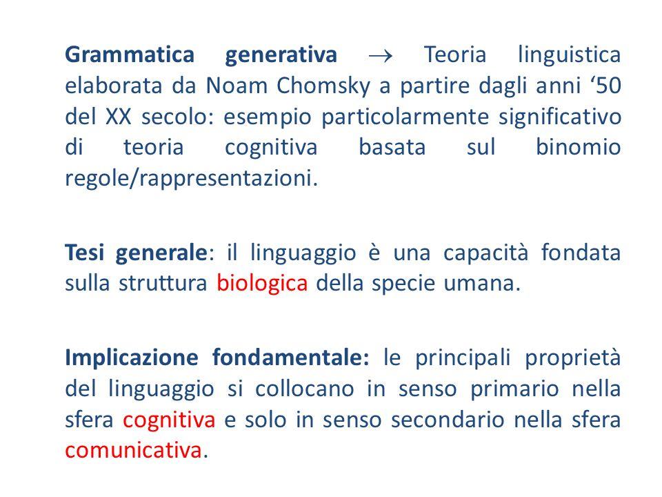 Grammatica generativa  Teoria linguistica elaborata da Noam Chomsky a partire dagli anni '50 del XX secolo: esempio particolarmente significativo di teoria cognitiva basata sul binomio regole/rappresentazioni.