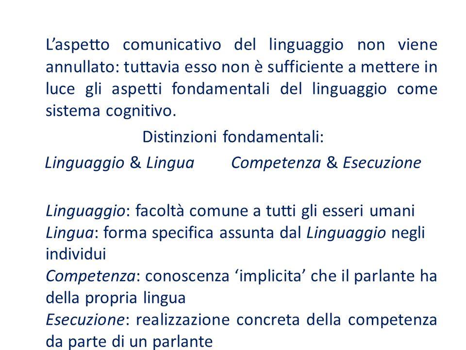 L'aspetto comunicativo del linguaggio non viene annullato: tuttavia esso non è sufficiente a mettere in luce gli aspetti fondamentali del linguaggio come sistema cognitivo.
