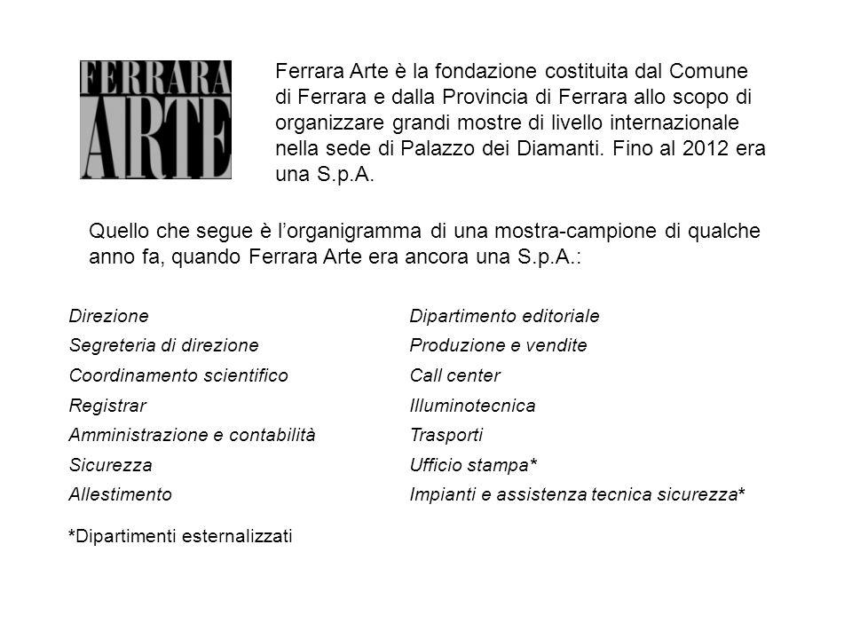 Ferrara Arte è la fondazione costituita dal Comune di Ferrara e dalla Provincia di Ferrara allo scopo di organizzare grandi mostre di livello internazionale nella sede di Palazzo dei Diamanti. Fino al 2012 era una S.p.A.