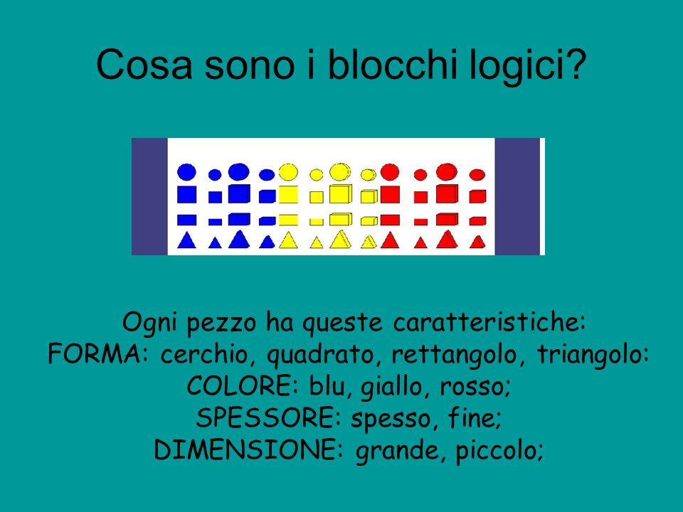 Cosa sono i blocchi logici