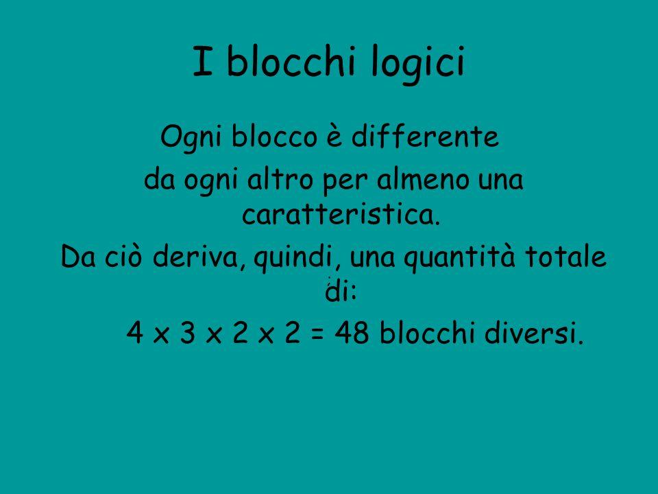 I blocchi logici Ogni blocco è differente