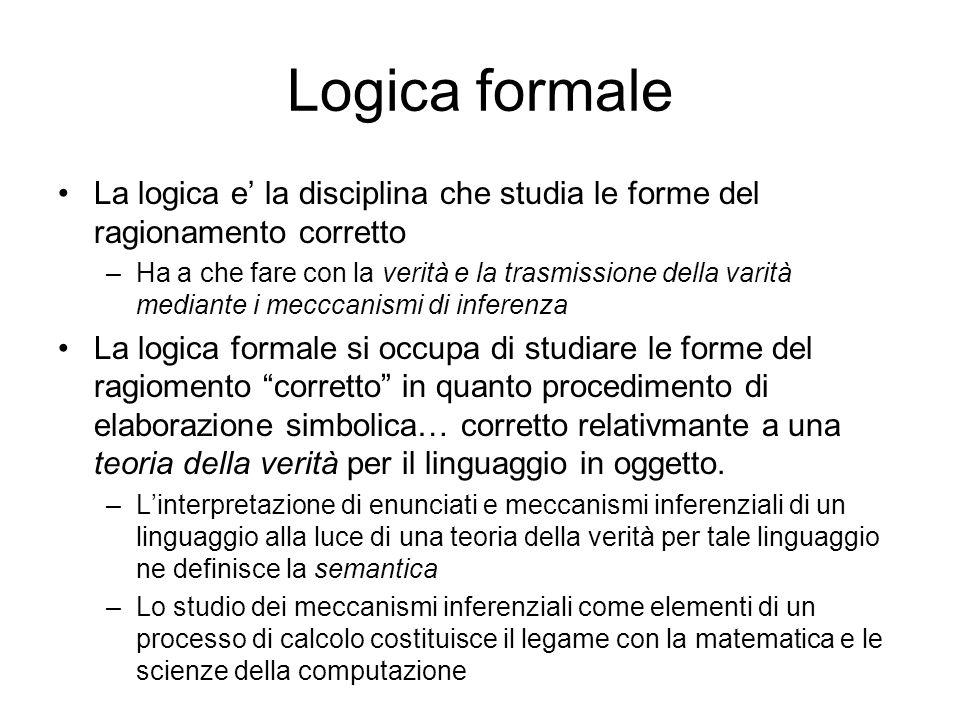 Logica formale La logica e' la disciplina che studia le forme del ragionamento corretto.