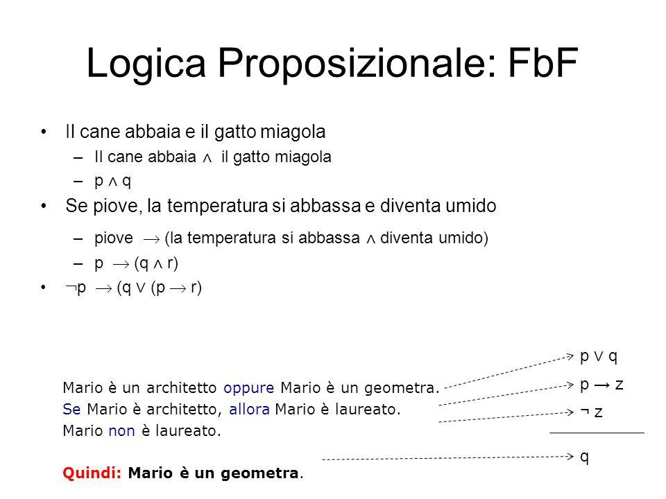 Logica Proposizionale: FbF