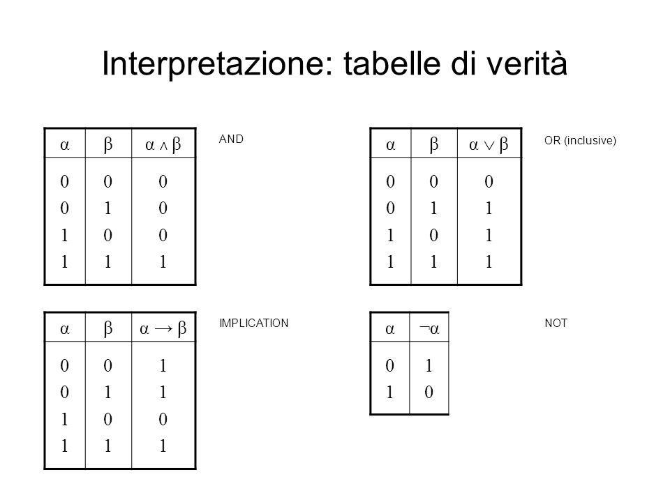 Interpretazione: tabelle di verità