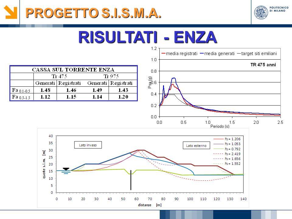 PROGETTO S.I.S.M.A. RISULTATI - ENZA