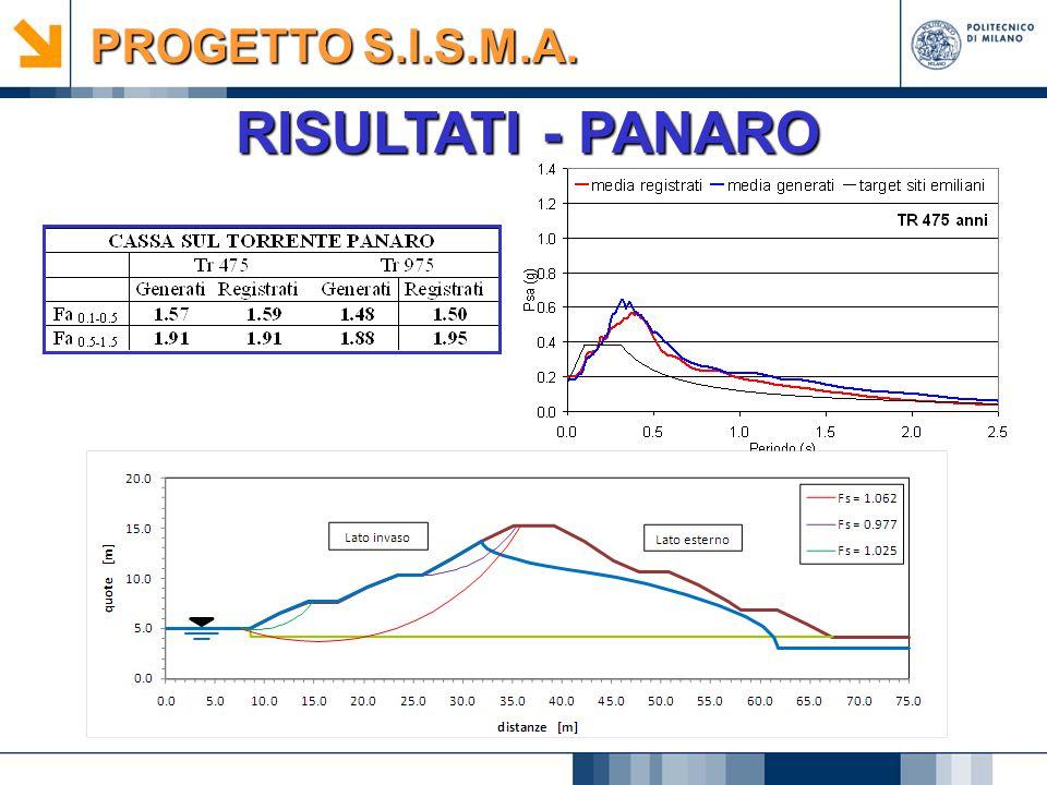 PROGETTO S.I.S.M.A. RISULTATI - PANARO