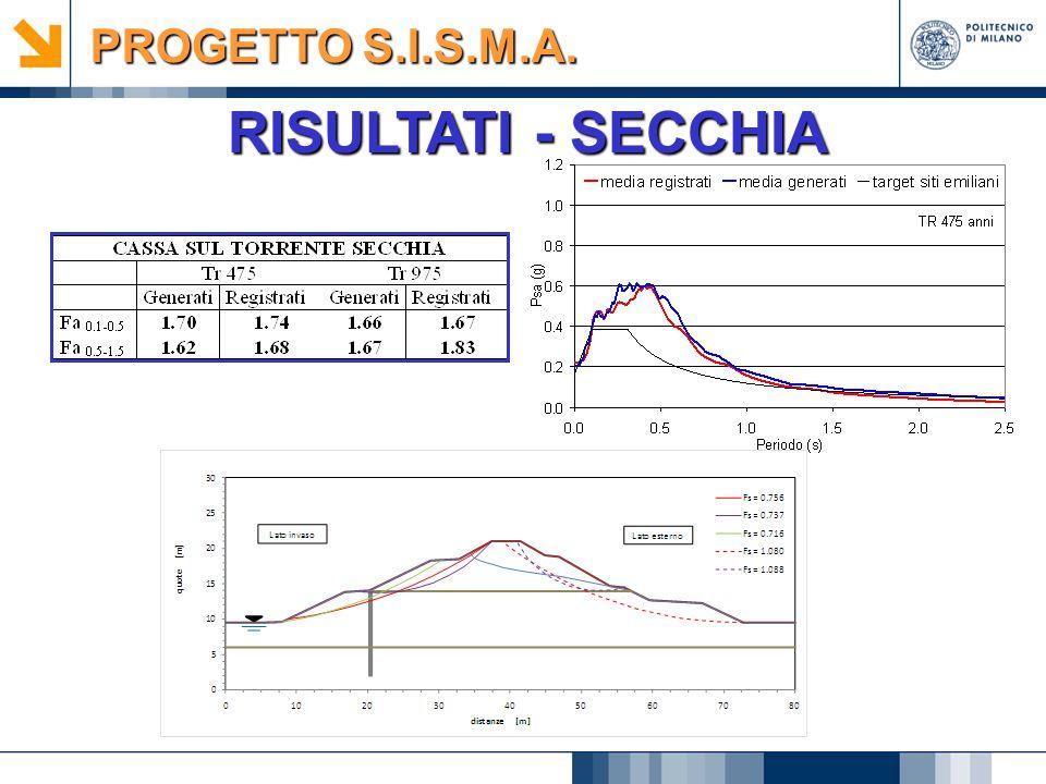 PROGETTO S.I.S.M.A. RISULTATI - SECCHIA