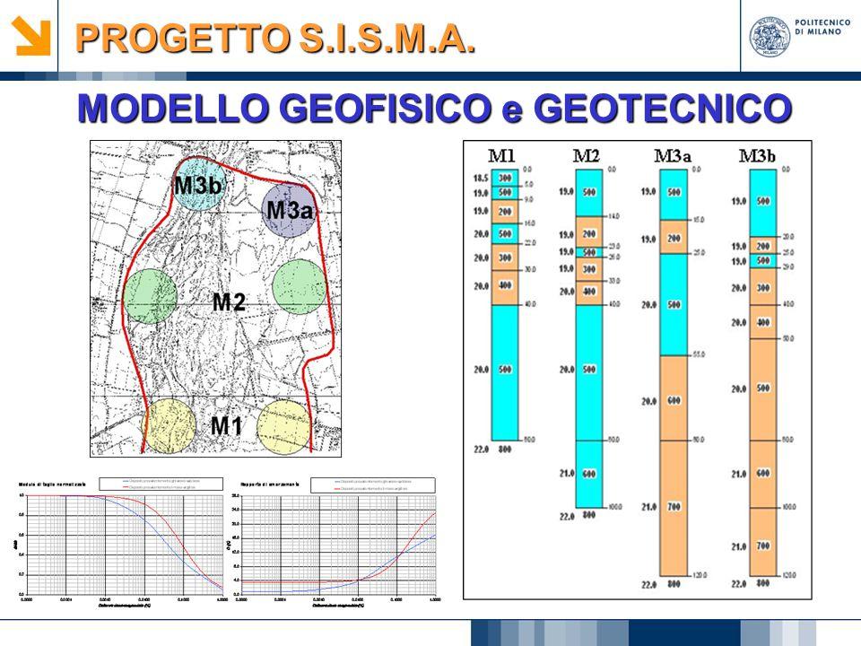 MODELLO GEOFISICO e GEOTECNICO