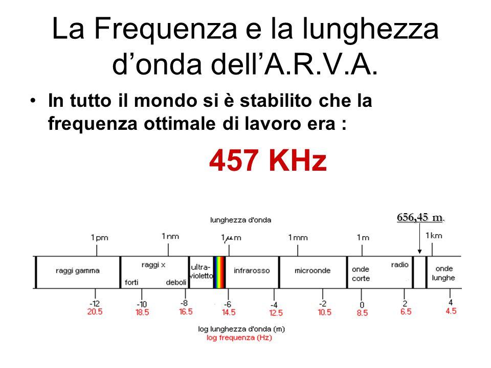 La Frequenza e la lunghezza d'onda dell'A.R.V.A.