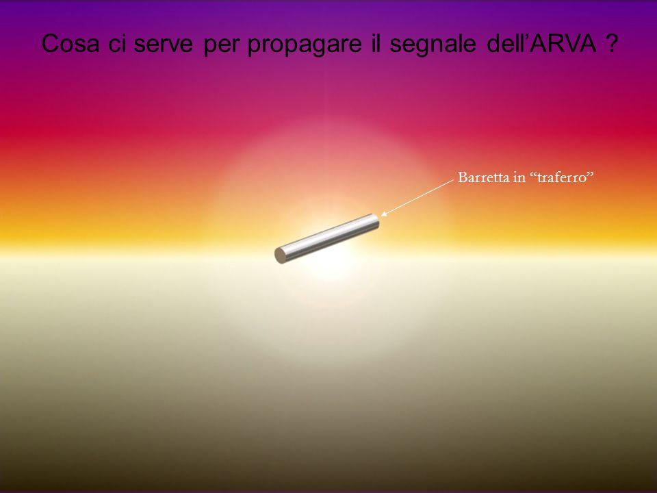 Cosa ci serve per propagare il segnale dell'ARVA