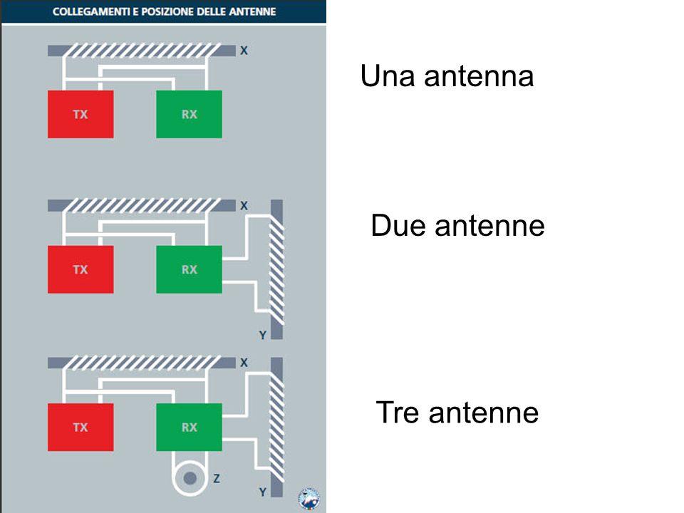 Una antenna Due antenne Tre antenne