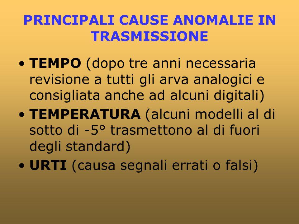 PRINCIPALI CAUSE ANOMALIE IN TRASMISSIONE