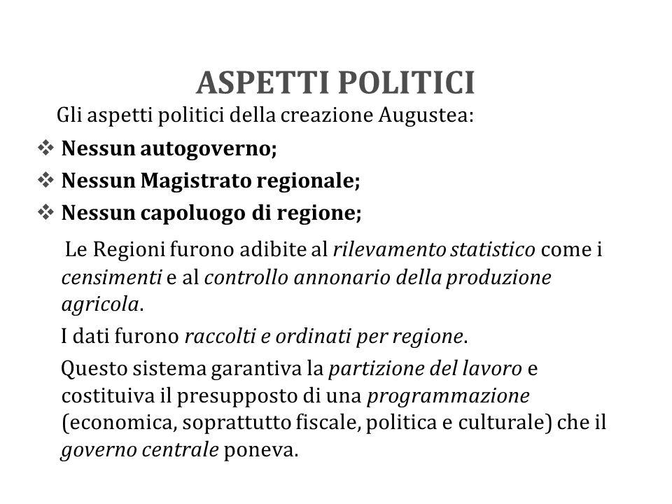 ASPETTI POLITICI Gli aspetti politici della creazione Augustea: