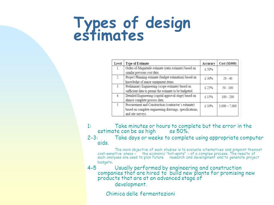Types of design estimates