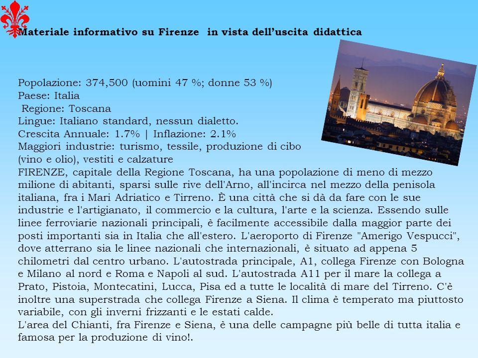 Materiale informativo su Firenze in vista dell'uscita didattica