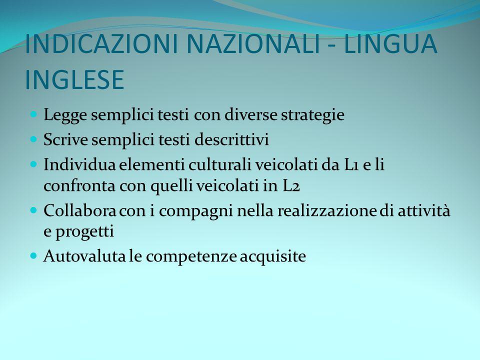 INDICAZIONI NAZIONALI - LINGUA INGLESE