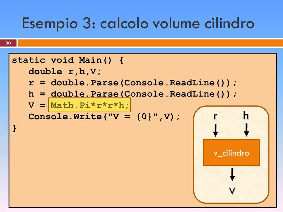 Esempio 3: calcolo volume cilindro