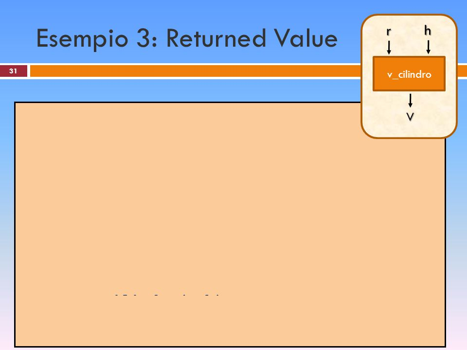 Esempio 3: Returned Value