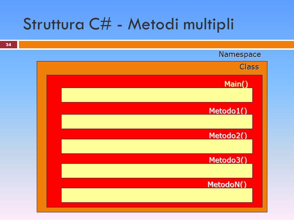 Struttura C# - Metodi multipli