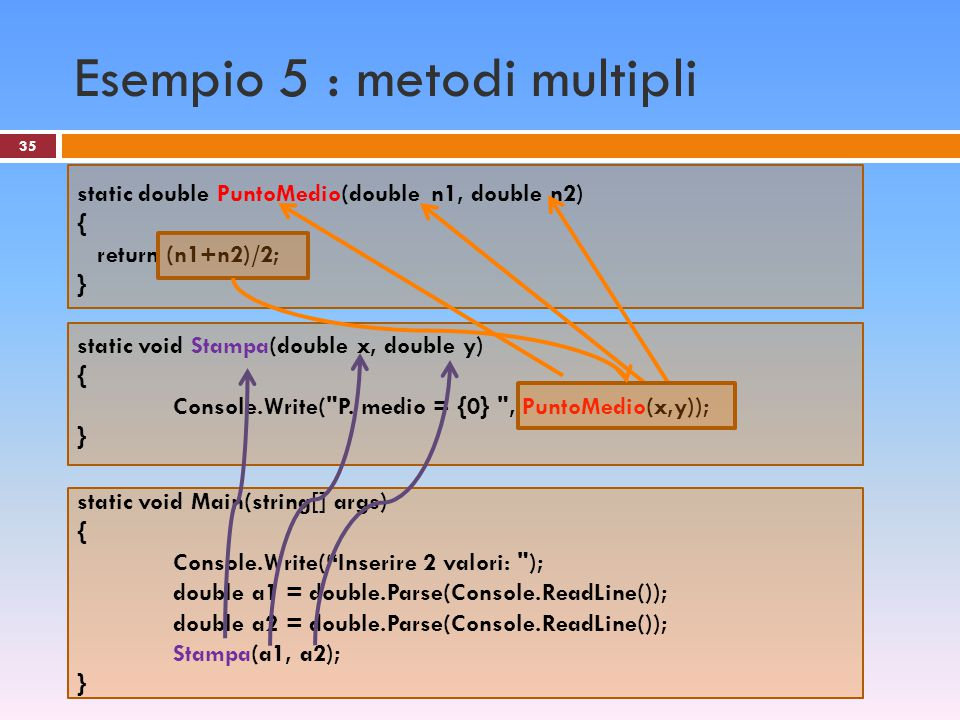 Esempio 5 : metodi multipli
