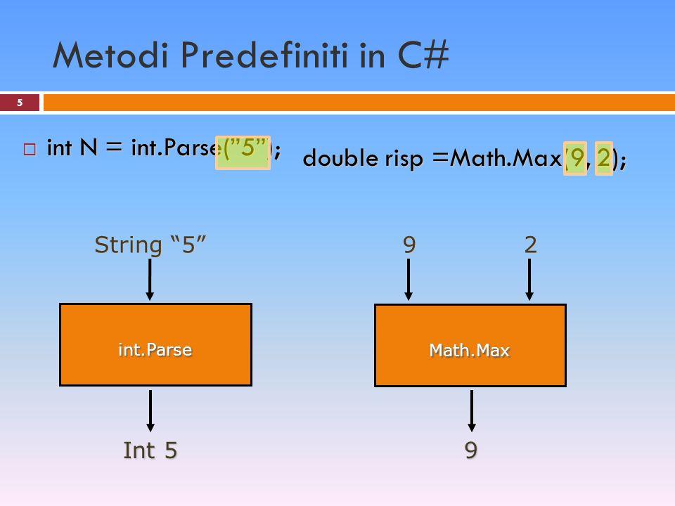 Metodi Predefiniti in C#