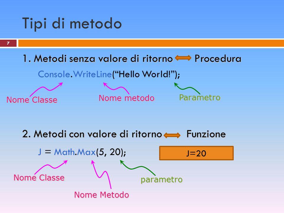 Tipi di metodo J = Math.Max(5, 20);