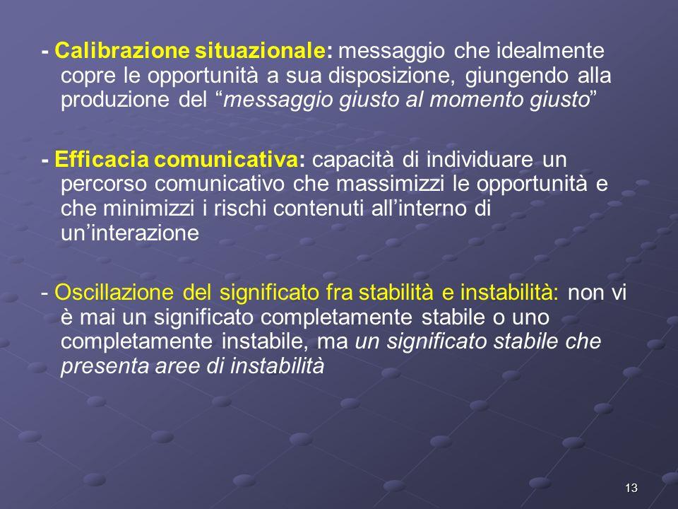- Calibrazione situazionale: messaggio che idealmente copre le opportunità a sua disposizione, giungendo alla produzione del messaggio giusto al momento giusto