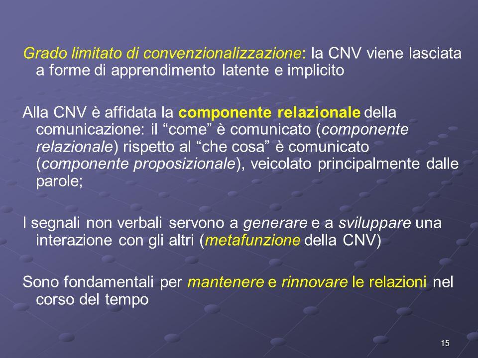Grado limitato di convenzionalizzazione: la CNV viene lasciata a forme di apprendimento latente e implicito