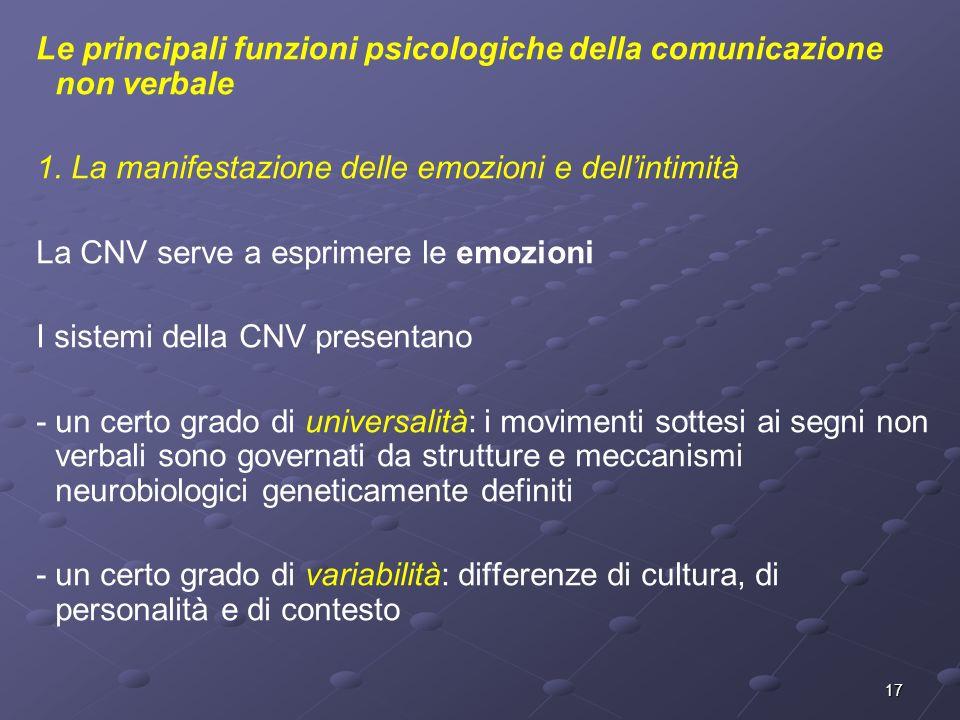 Le principali funzioni psicologiche della comunicazione non verbale