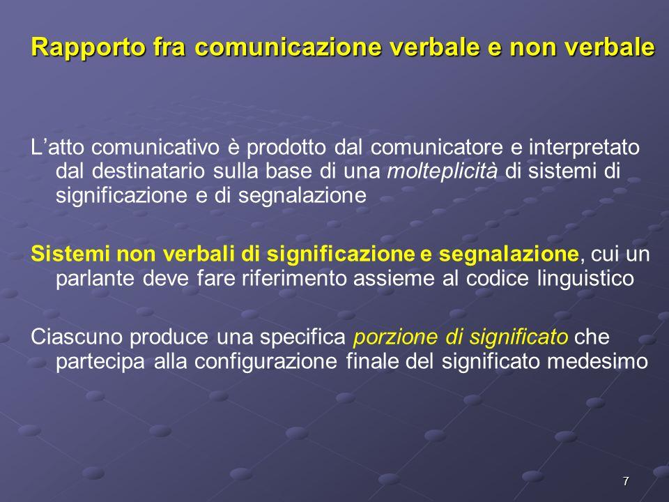 Rapporto fra comunicazione verbale e non verbale