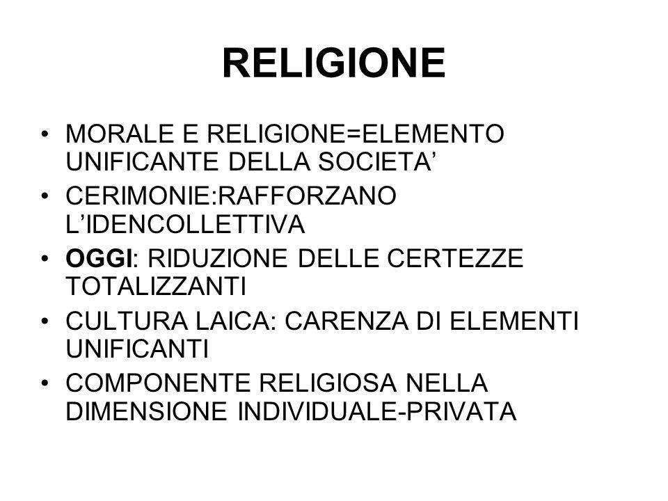RELIGIONE MORALE E RELIGIONE=ELEMENTO UNIFICANTE DELLA SOCIETA'
