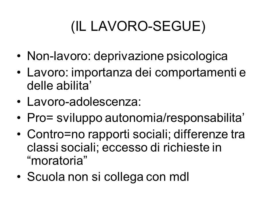 (IL LAVORO-SEGUE) Non-lavoro: deprivazione psicologica