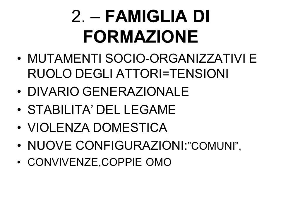 2. – FAMIGLIA DI FORMAZIONE