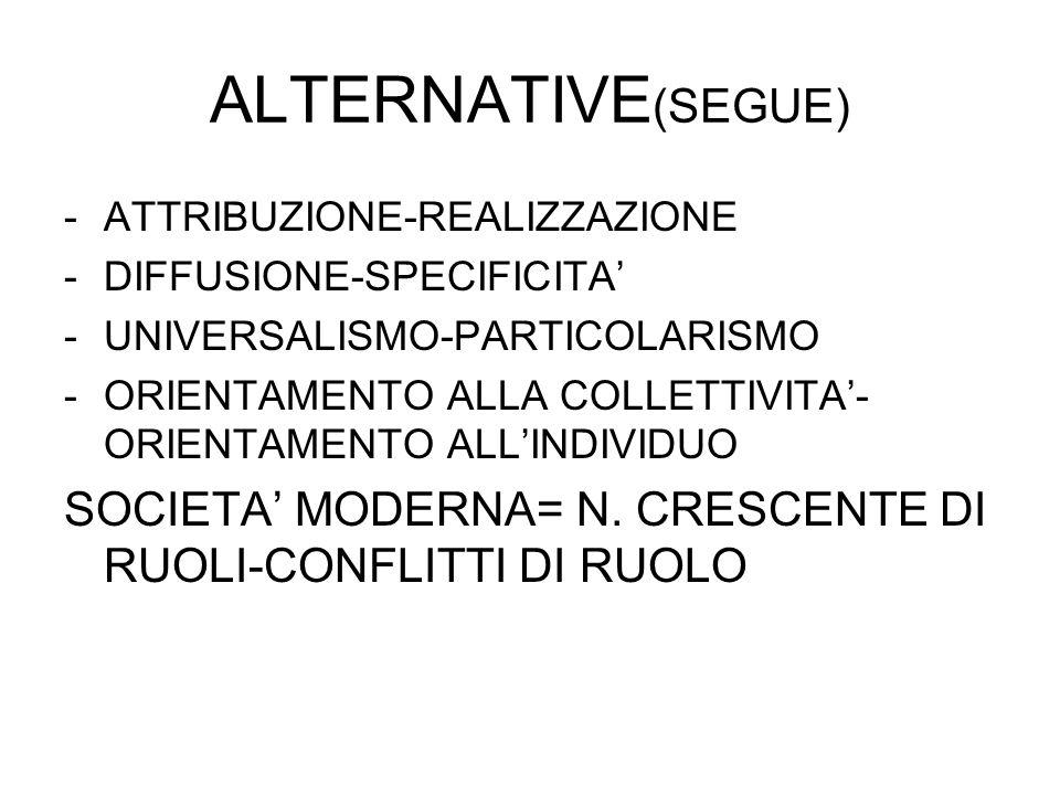 ALTERNATIVE(SEGUE) ATTRIBUZIONE-REALIZZAZIONE. DIFFUSIONE-SPECIFICITA' UNIVERSALISMO-PARTICOLARISMO.