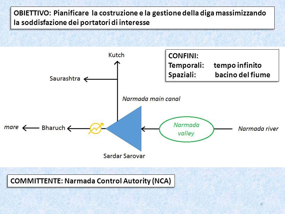 OBIETTIVO: Pianificare la costruzione e la gestione della diga massimizzando la soddisfazione dei portatori di interesse