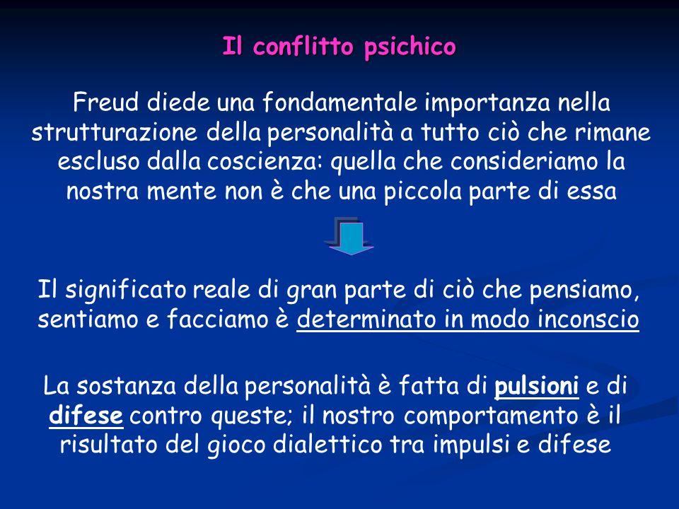 Il conflitto psichico