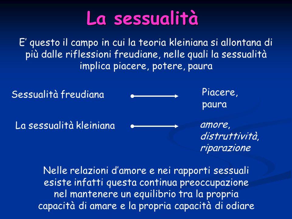 La sessualità
