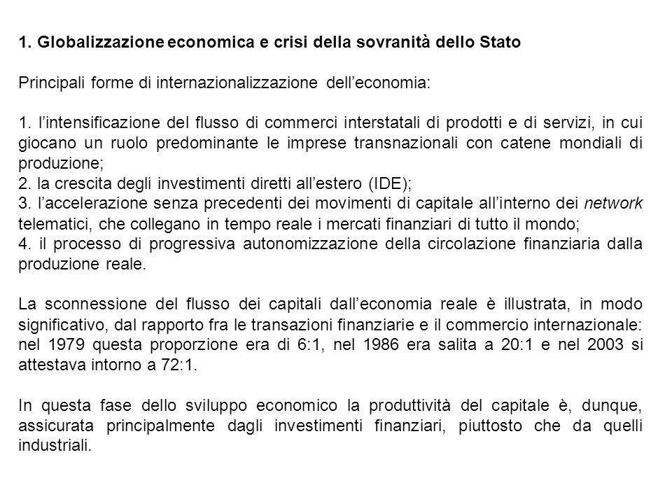 1. Globalizzazione economica e crisi della sovranità dello Stato