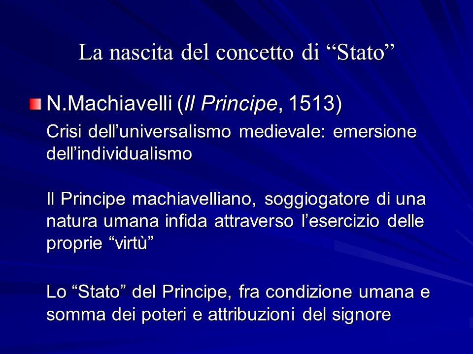 La nascita del concetto di Stato