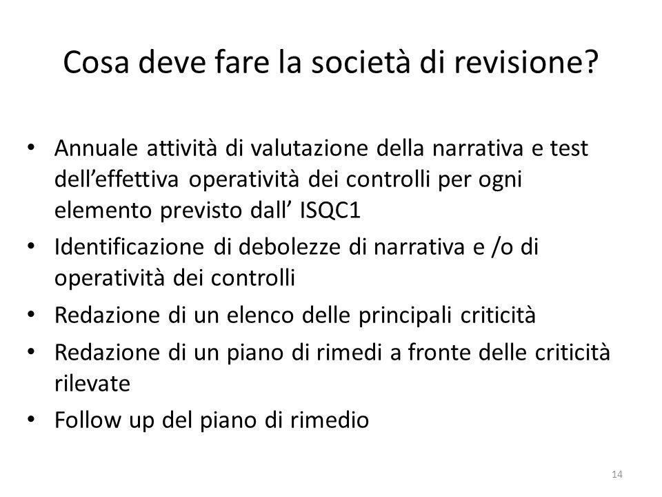 Cosa deve fare la società di revisione
