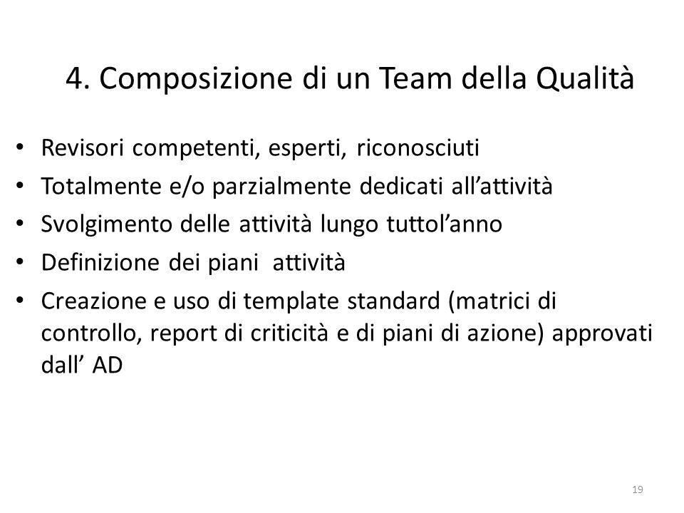 4. Composizione di un Team della Qualità