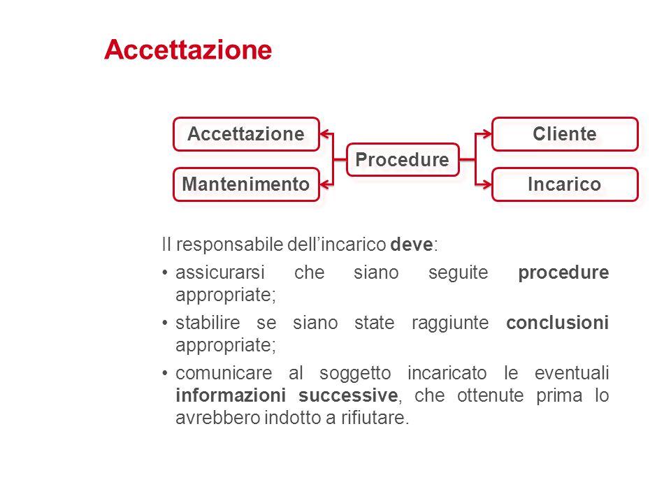 Accettazione Accettazione Cliente Procedure Mantenimento Incarico